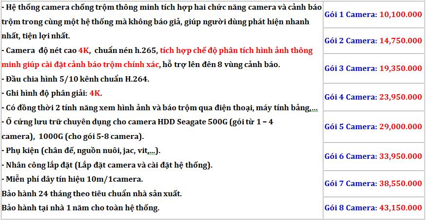 báo giá lắp đặt camera chống trộm thông minh