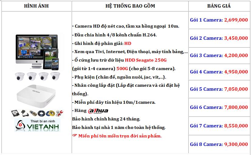 Trọn gói lắp đặt hệ thống camera quan sát, giám sát giá rẻ